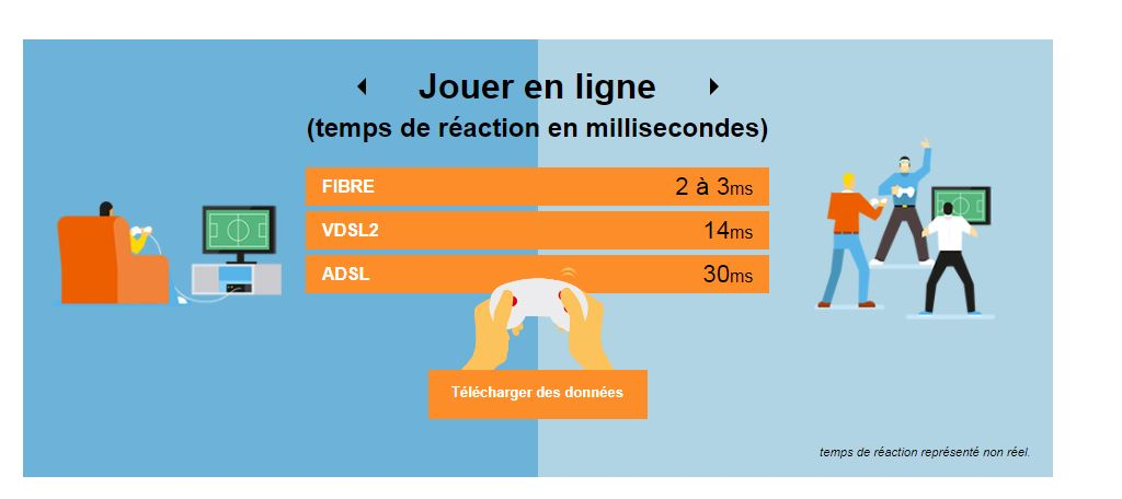ᐅ Cashback Code Promo Orange Internet 2019 35 Rembourses