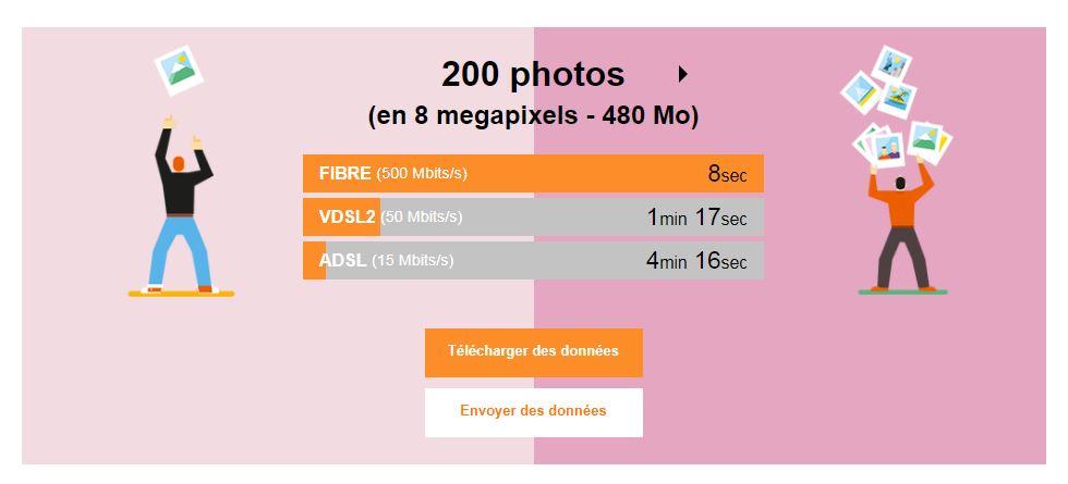 code promo orange internet 2018 2 places de cin achet es 2 places offertes 30 noel. Black Bedroom Furniture Sets. Home Design Ideas