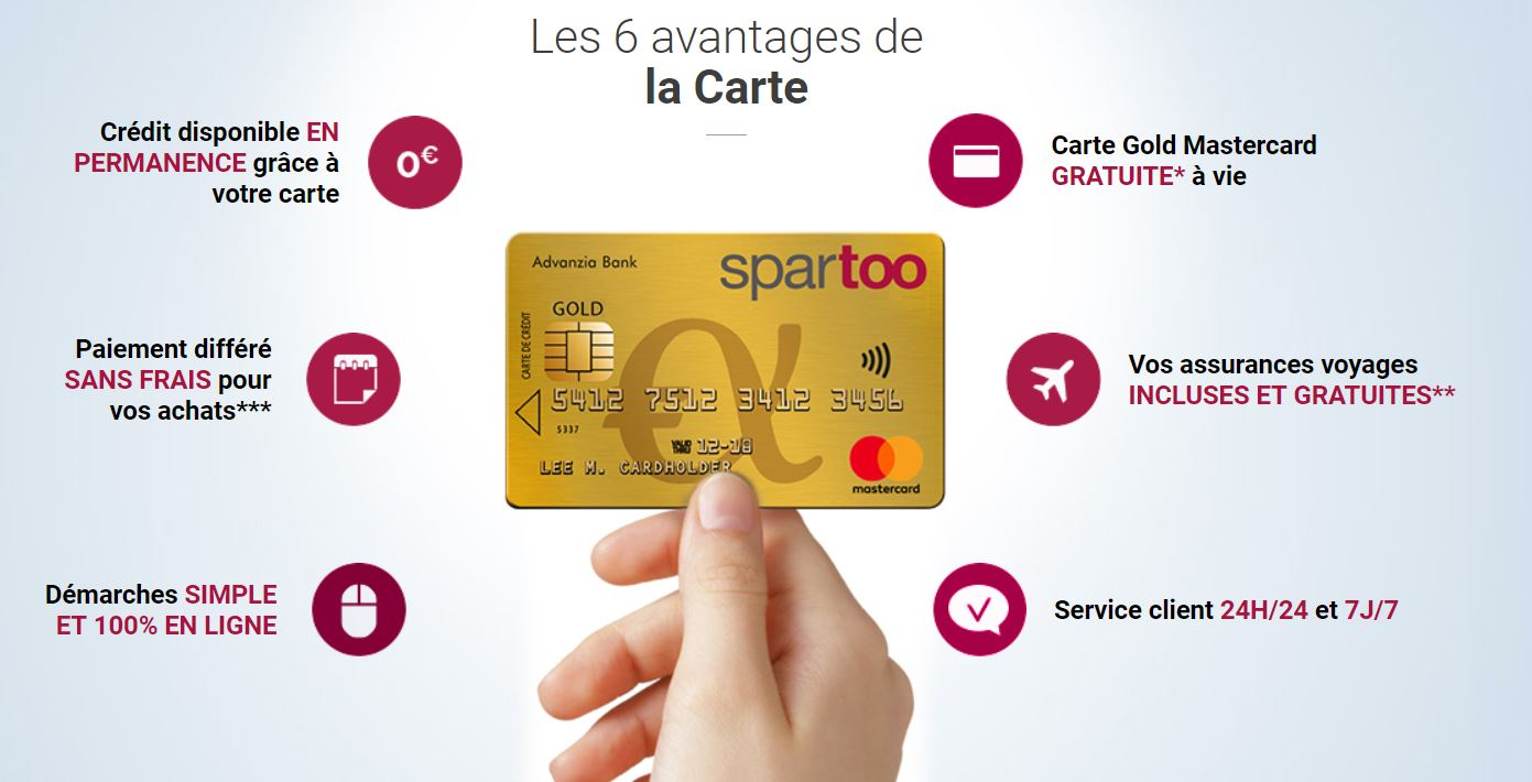 ᐅ Cashback & Code Promo Spartoo 2019 : 2% de réduction ᐊ