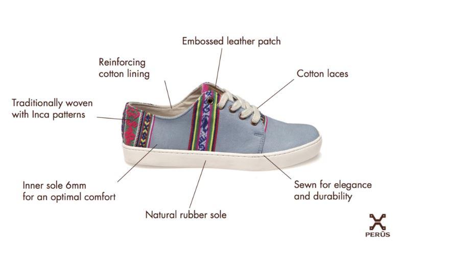 Infographie de la confection solide des sneakers de la marque Perus